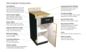 TMI Systems Casework